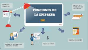 Infografía realizada por Juan Manuel López, alumno de 2º curso del CFGS de Sistemas Electrotécnicos y Automatizados (Curso 2015/2016)